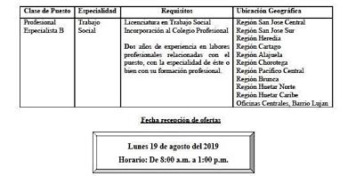 Empleos en Costa Rica - PANI